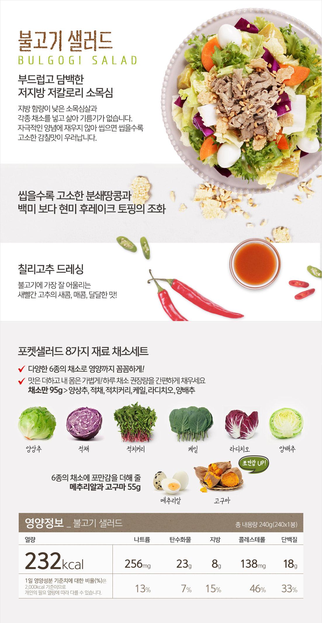 불고기_영양정보
