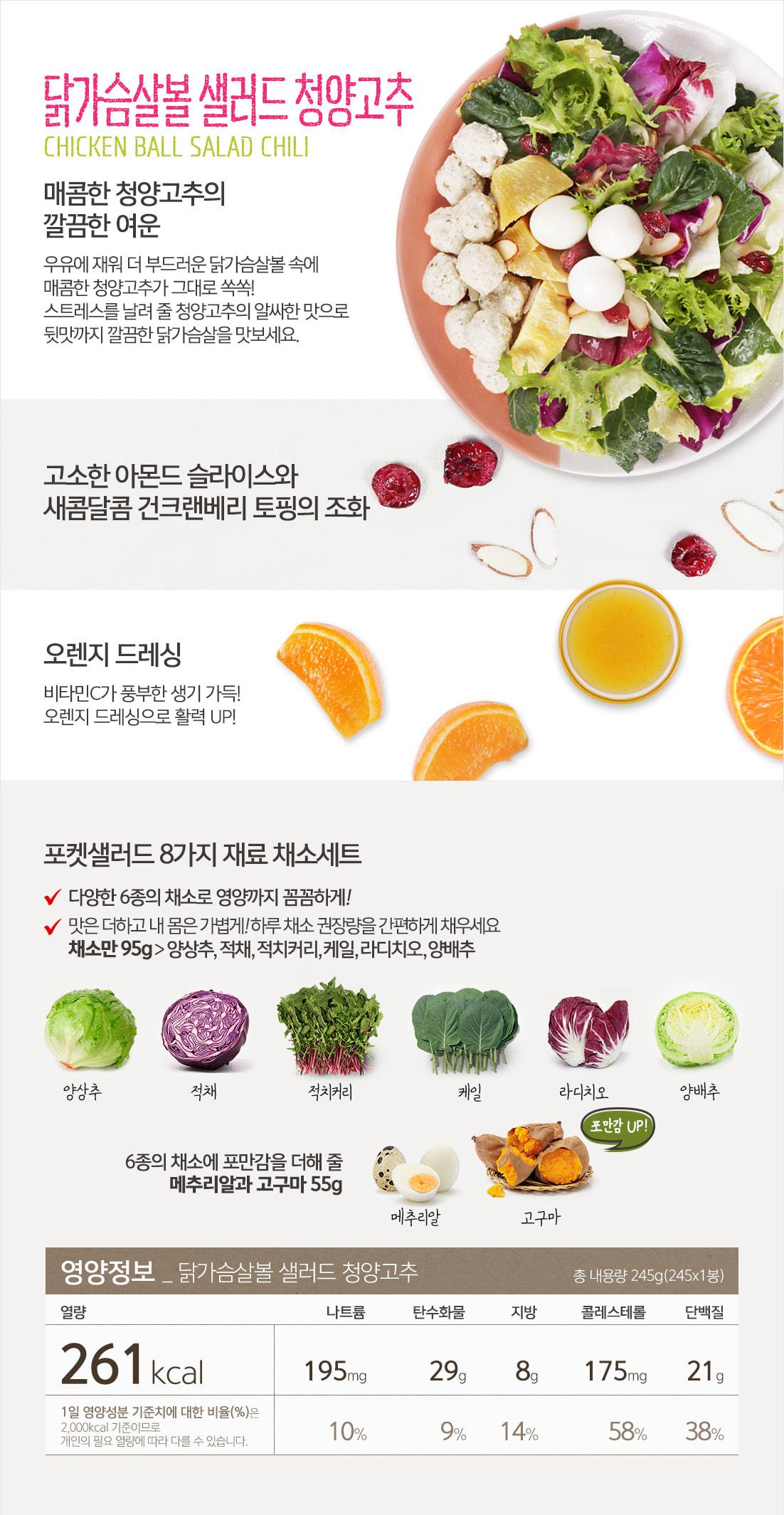닭볼(청양고추)_영양정보