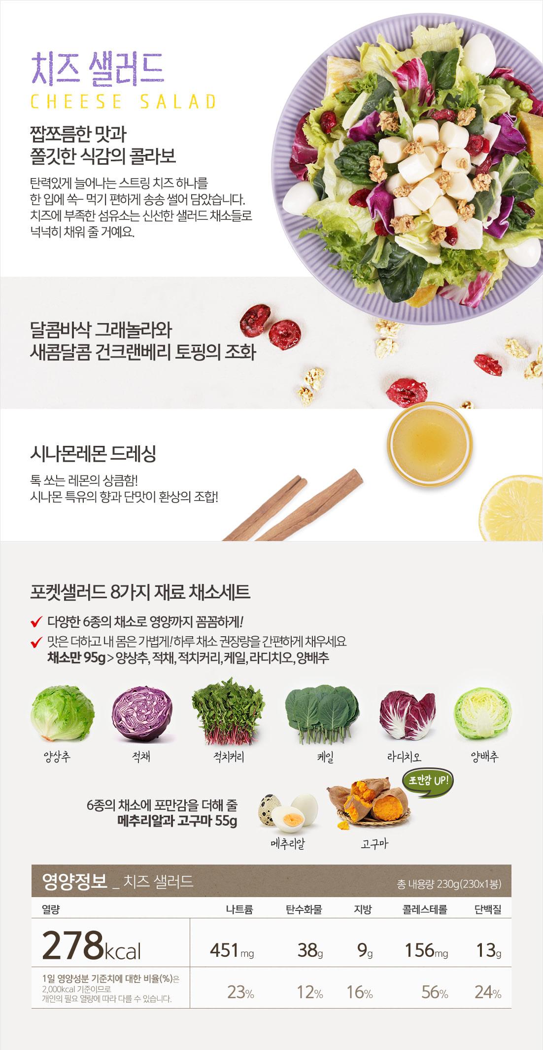 치즈_영양정보