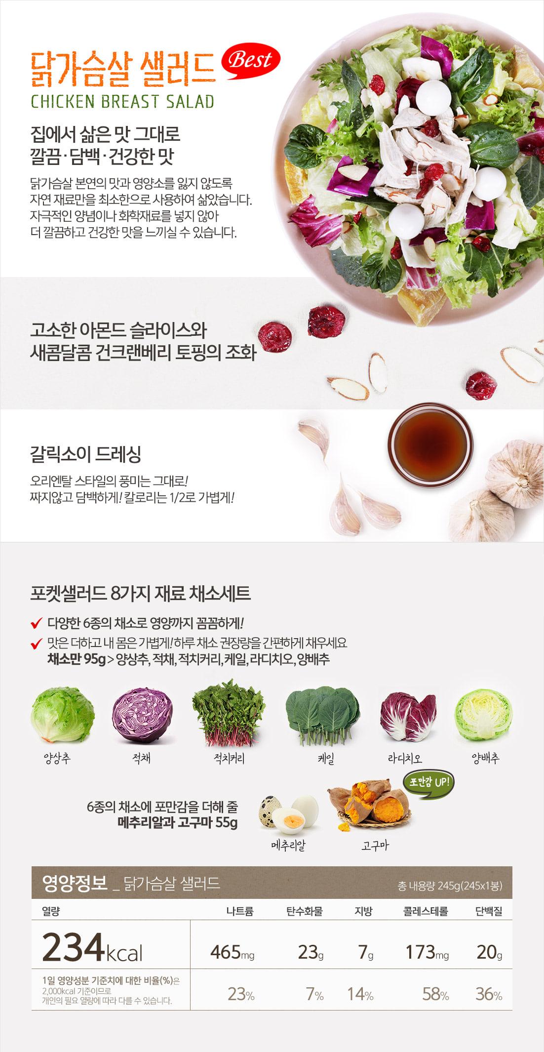 닭가슴살_영양정보