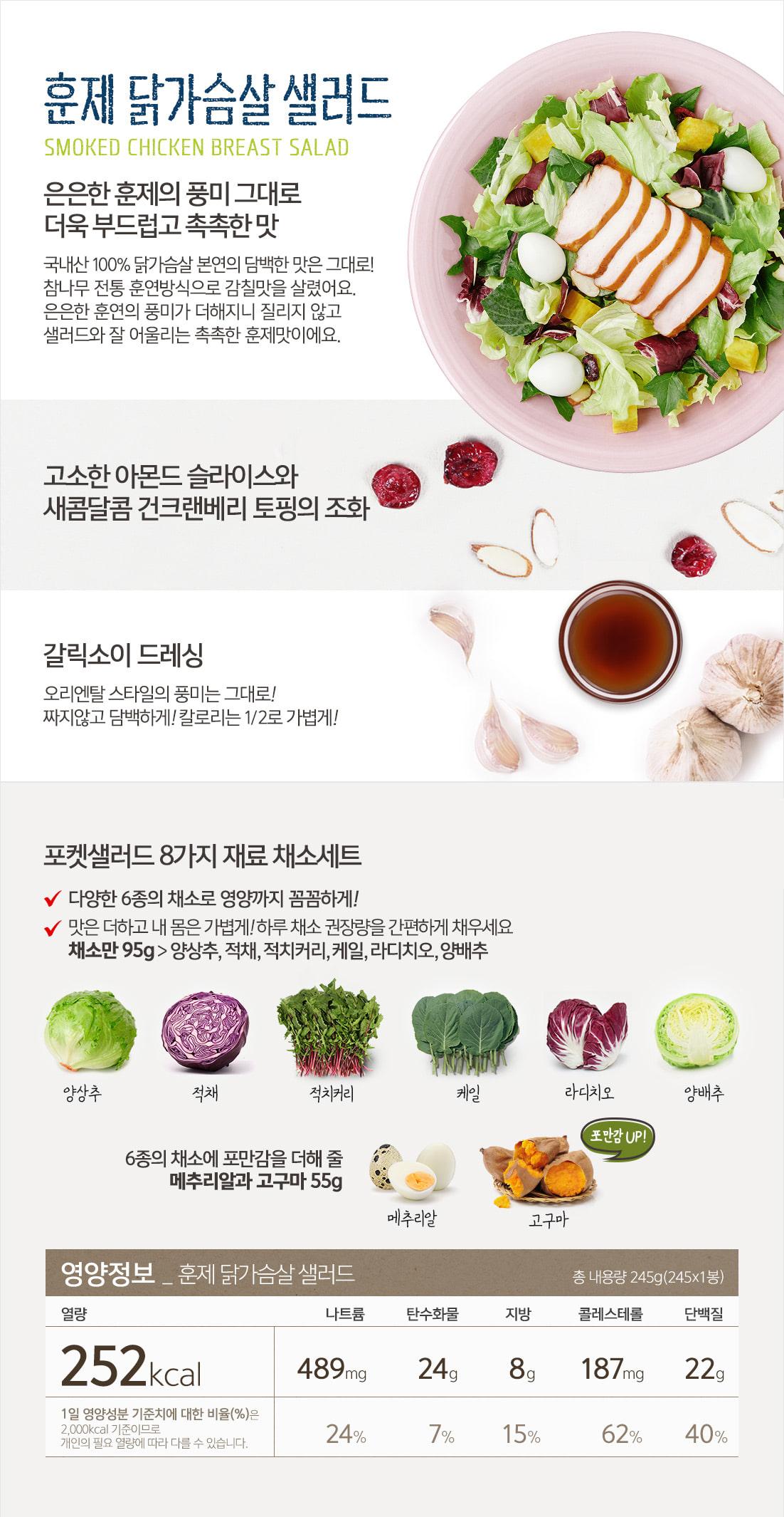 훈제닭가슴살_영양정보