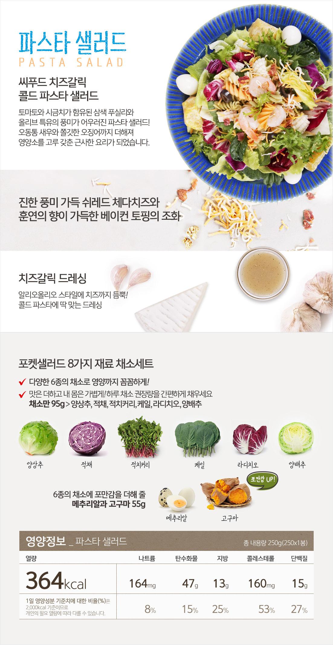 파스타_영양정보